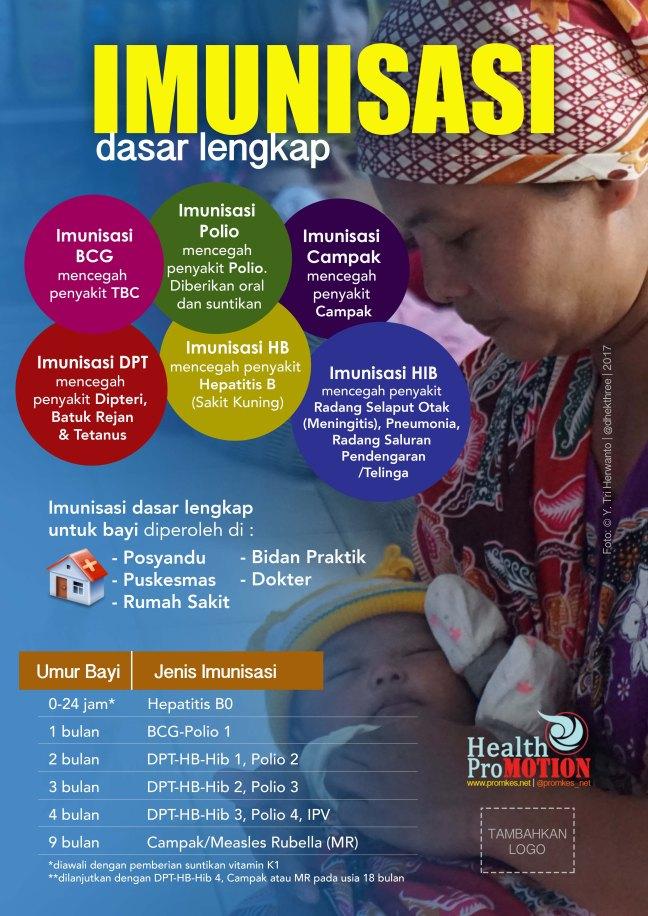 Poster Imunisasi Dasar Lengkap Promosi Kesehatan